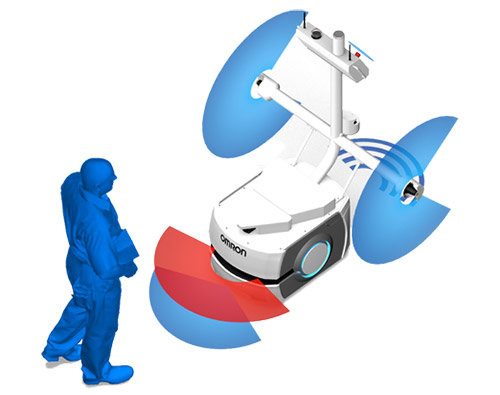 Tecnical Mobile Robots Safety