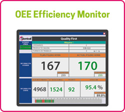Software OEE Efficiency Monitor